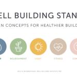 Pleidooi voor de WELL bouwstandaard door Interface